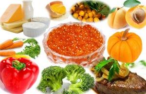 нехватка витамина с_процент